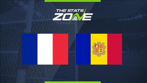 Pháp vs Andorra 1h45 ngày 119 Vòng loại EURO 2020 hình ảnh