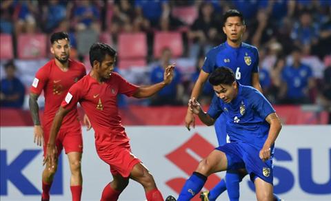 Indonesia vs Thái Lan 19h30 ngày 109 vòng loại World Cup 2022 hình ảnh