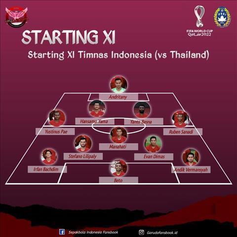 TRỰC TIẾP Indonesia 0-3 Thái Lan (H2) Cú đúp của Supachok hình ảnh 3