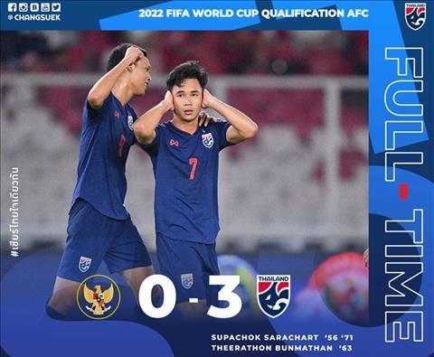 Kết quả bóng đá hôm nay 1192019 vòng loại Euro và World Cup hình ảnh