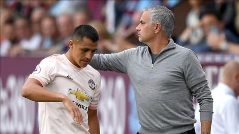 Mourinho hé lộ nguyên nhân tiền đạo Alexis Sanchez thất bại ở MU hình ảnh