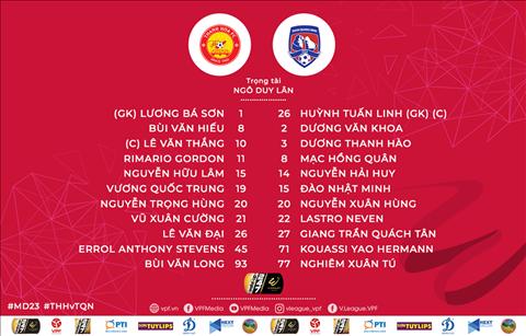 Doi hinh xuat phat tran Thanh Hoa vs Quang Ninh