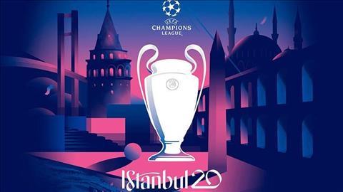 Lịch thi đấu Cúp C1 - LTĐ Champions League 201920 trực tiếp K+ hình ảnh