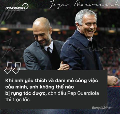 Nhung cau noi bat hu cua HLV Jose Mourinho