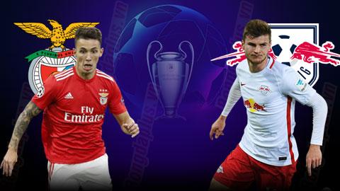 Benfica vs Leipzig 2h00 ngày 189 Champions League 201920 hình ảnh