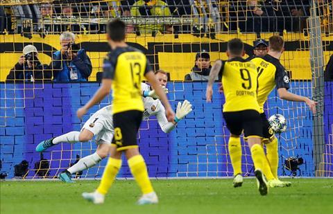 Dortmund 0-0 Barca Messi tái xuất, Blaugrana vẫn suýt đứt tại nước Đức hình ảnh 4