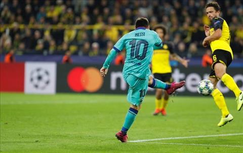 Dortmund vs Barca Messi