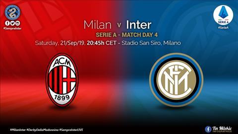Nhan dinh AC Milan vs Inter Milan 1h45 ngay 22/9 (Serie A 2019/20)