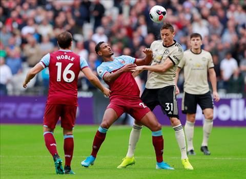 West Ham vs MU