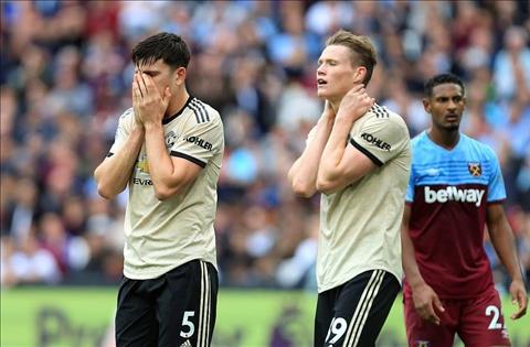 West Ham 2-0 MU HLV Solskjaer không thể bào chữa thất bại bạc nhược hình ảnh