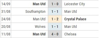 West Ham vs MU phong do MU