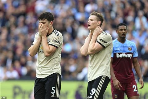 Ole Gunnar Solskjaer bảo vệ các học trò sau thảm bại trước West Ham hình ảnh