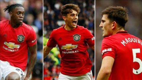 MU thất bại trước West Ham Chuyển nhượng MU thất bại ở Hè 2019 hình ảnh