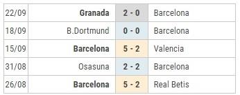 Barca vs Villarreal phong do Barca