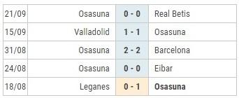 Real vs Osasuna phong do Osasuna