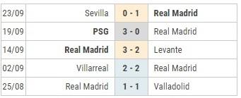 Real vs Osasuna phong do real