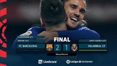 Kết quả bóng đá hôm nay 259Arsenal, Juve, Barca cùng thắng hình ảnh