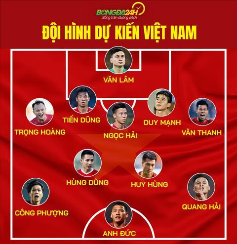 Doi hinh du kien DT Viet Nam o tran gap Thai Lan