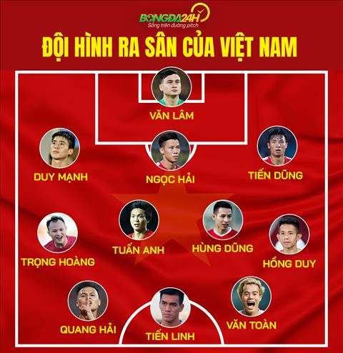Doi hinh ra san cua DT Viet Nam: Bat ngo voi Tuan Anh, Tien Linh