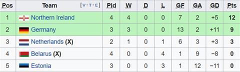Nhận định Estonia vs Belarus 23h00 ngày 69 (Vòng loại Euro 2020) hình ảnh 2