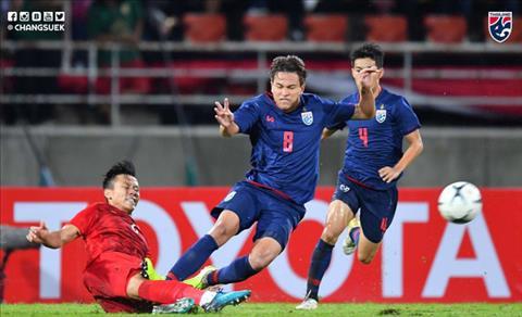 LĐBĐ Việt Nam không khiếu kiện pha chơi xấu của tuyển thủ Thái Lan hình ảnh