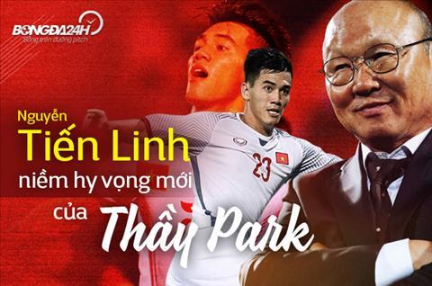 Tien Linh