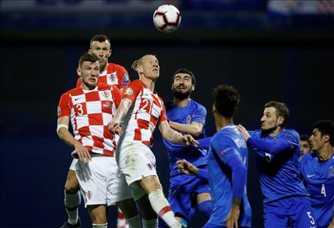 Azerbaijan vs Croatia 23h00 ngày 99 Vòng loại Euro 2020 hình ảnh
