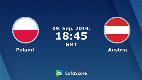 Ba Lan vs Áo 1h45 ngày 109 Vòng loại EURO 2020 hình ảnh