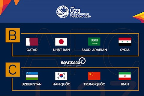 Kết quả U23 châu Á 1212020 - Video, tỷ số, BXH U23 châu Á hình ảnh