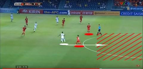 3 điểm yếu cần cải thiện của U23 Việt Nam sau trận hòa U23 Jordan hình ảnh 2