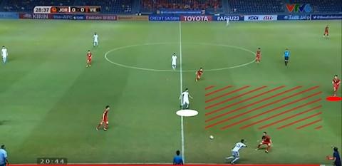 3 điểm yếu cần cải thiện của U23 Việt Nam sau trận hòa U23 Jordan hình ảnh 3