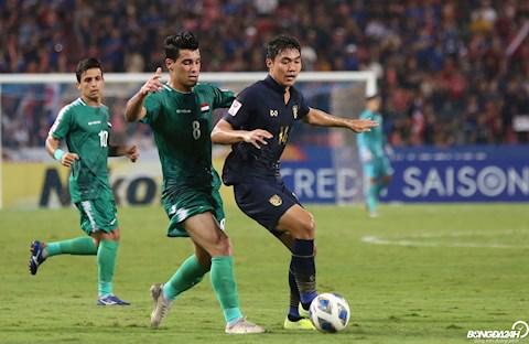 U23 Thai Lan vs U23 Iraq