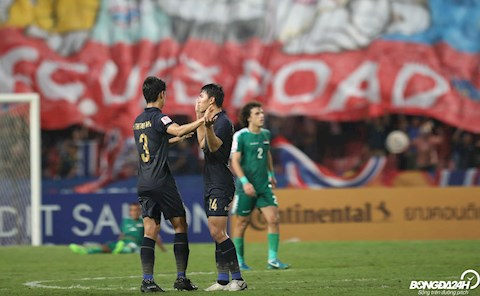 U23 Thái Lan có một chỉ số đứng đầu tại VCK U23 châu Á hình ảnh