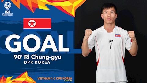 U23 Trieu Tien co ban thang o nhung phut thi dau cuoi cung
