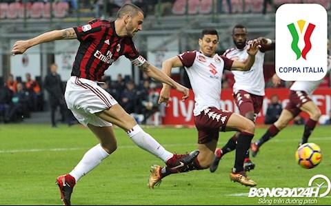 Lịch thi đấu bóng đá hôm nay 2812020 - AC Milan vs Torino hình ảnh