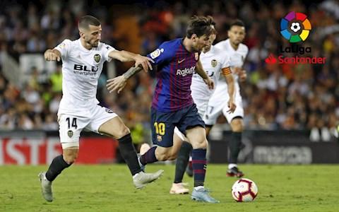 Lịch thi đấu La Liga 2020 vòng 21 - LTD bóng đá TBN hình ảnh