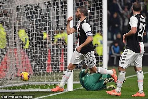 Juventus ghi 3 ban thang chi hiep 1