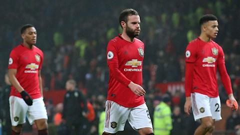 Man United chỉ là đội mạnh thứ 3 ở Europa League hiện tại hình ảnh
