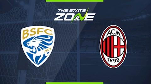 Brescia vs AC Milan 2h45 ngày 251 Serie A 201920 hình ảnh