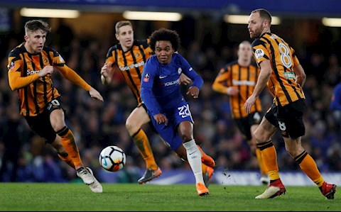 Nhan dinh Hull vs Chelsea vong 4 FA Cup 2019/20