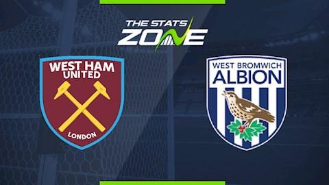 West Ham vs West Brom 22h00 ngày 251 FA Cup 201920 hình ảnh