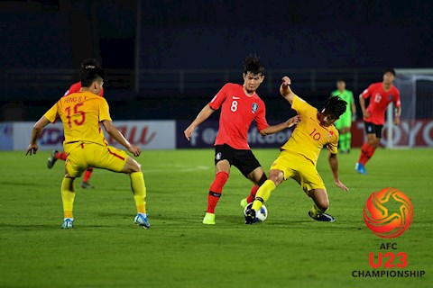 Lịch thi đấu bóng đá hôm nay 261 - Chung kết U23 châu Á hình ảnh