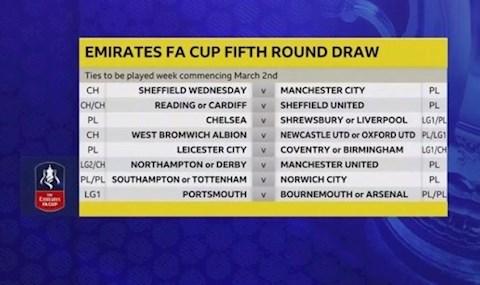 Lễ bốc thăm vòng 5 FA Cup Rooney có thể đối đầu MU hình ảnh 2