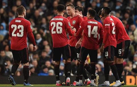 5 điểm nhấn trong ngày Man City 0-1 MU nhưng vẫn bị loại hình ảnh