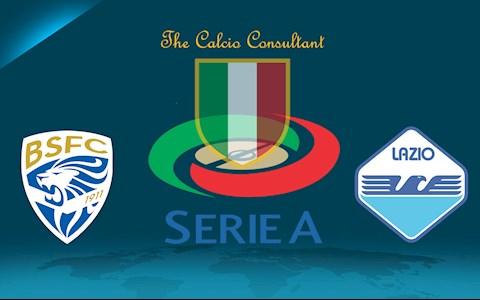 Brescia vs Lazio 18h30 ngày 51 La Liga 201920 hình ảnh