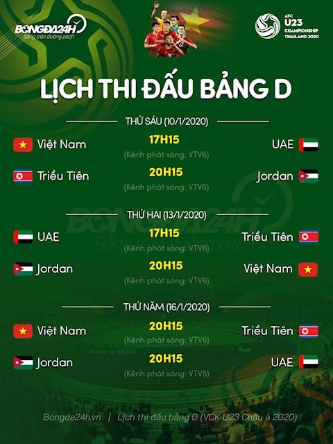 Lich thi dau bang D U23 chau A 2020