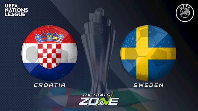 Croatia vs Thuy Dien