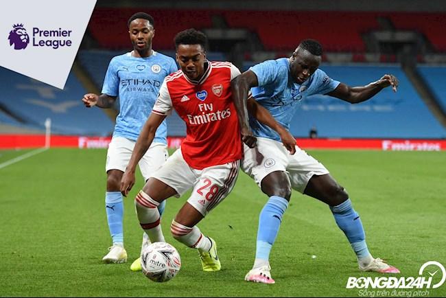 Lịch thi đấu Ngoại hạng Anh vòng 5 - LTD Premier League 2020 hình ảnh