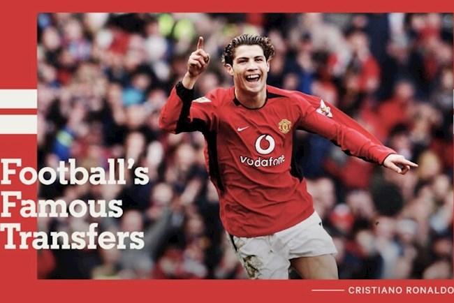 Sự thật 1 trong những vụ chuyển nhượng lớn nhất lịch sử: Cristiano Ronaldo - Man Utd (P2)