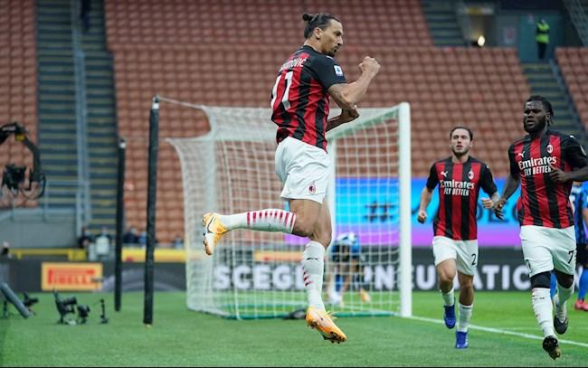 Video Kết quả Inter Milan vs AC Milan Serie A 202021 hình ảnh